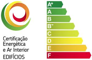 grafico certificação